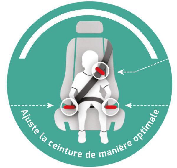 Mifold ajuste la ceinture de sécurité